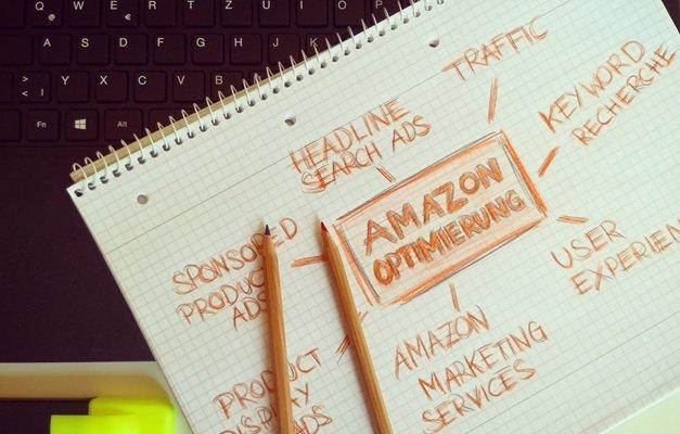 A Flow Chart About Amazon Ad Optimization